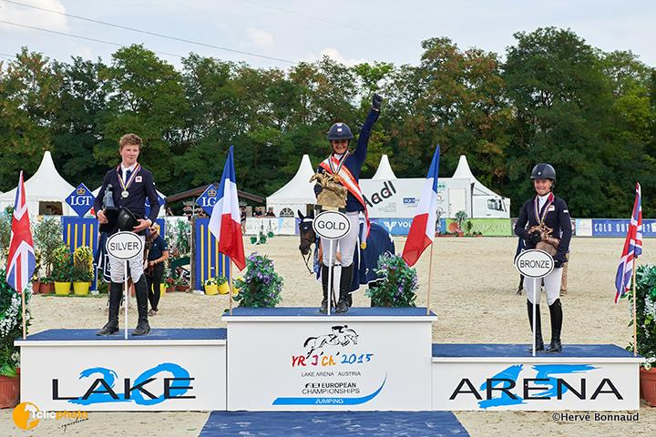 championnats d'Europe junior